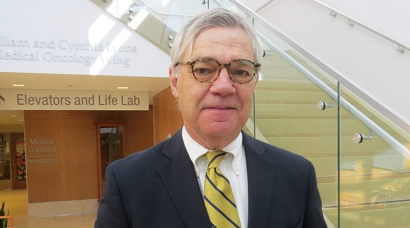 Dr. Phillip Glynn